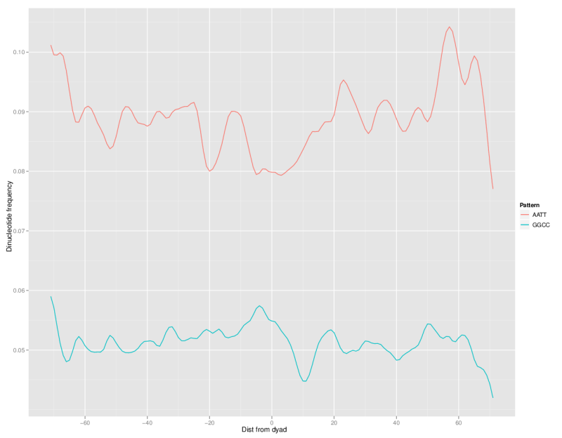 Plot multi column data with ggplot ggplot is… – 10,000 hour